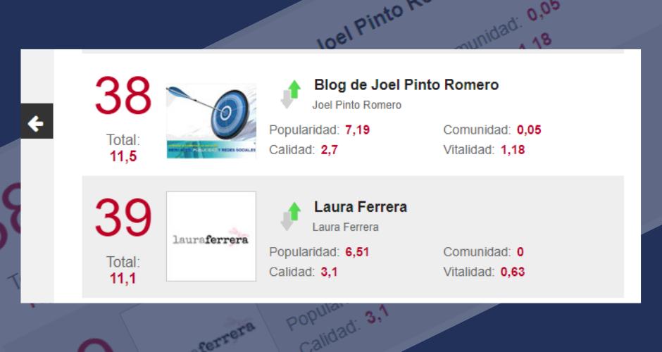 Selección 40 blogs de Marketing - Joel Pinto Romero